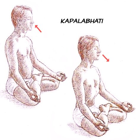 Kapalabathi